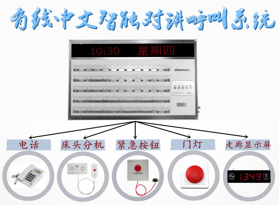 中文有线对讲.jpg